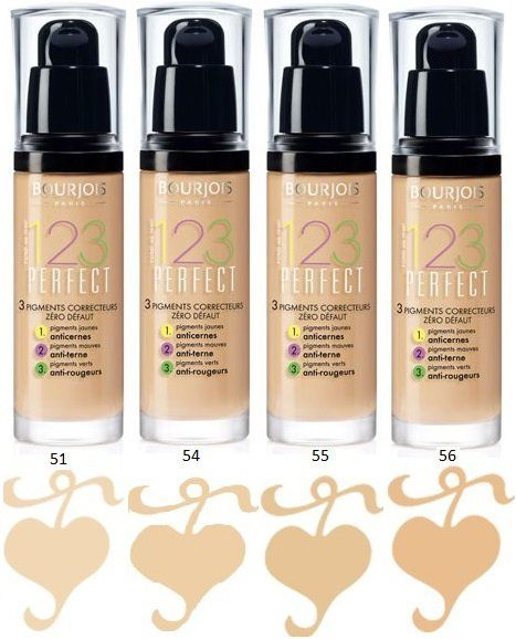картинка Bourjois 123 PERFECT new SUPER от магазина AVUAR.COM.UA